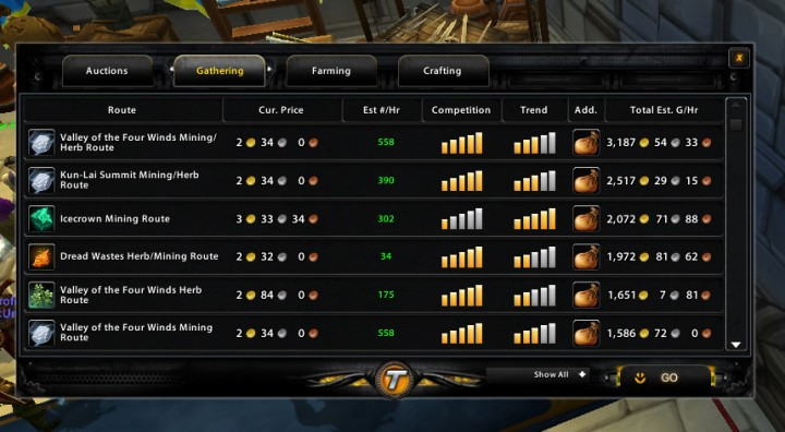 How to Make More WoW Gold than Ever with your WoW Character