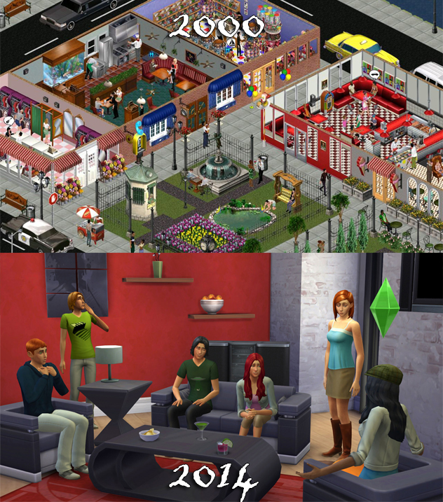 Number 8: Sims