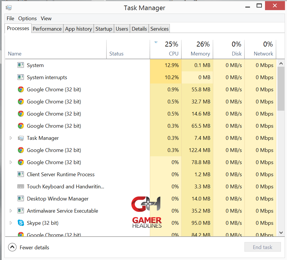 System and system interrupts causing high cpu load on an otherwise