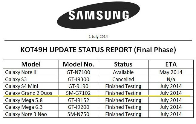 samsung grand 2 update