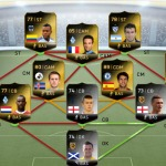 FIFA 14 Team of the Week Revealed — August 20th-27th