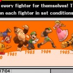 Smash Bros. All Star Mode: Fight legendary characters in the order they were created!