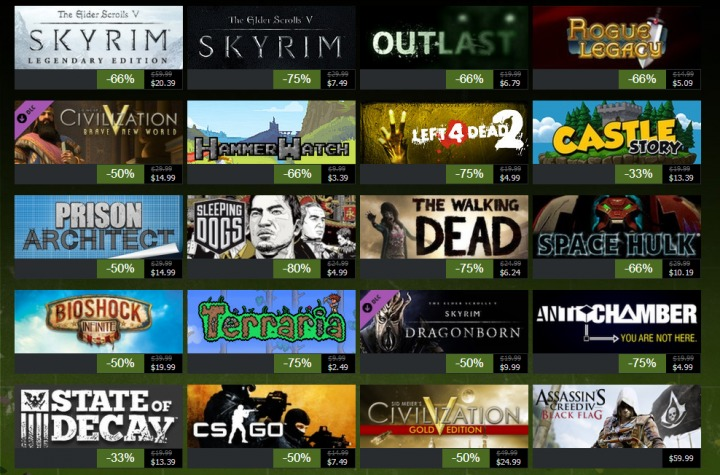 Steam Curators system already being manipulated