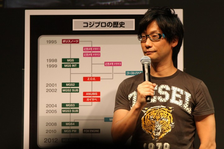 Hideo Kojima Reveals There are no Current Plans to Develop A New Boktai Sequel