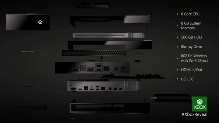 Xbox One update gives more CPU power to developers